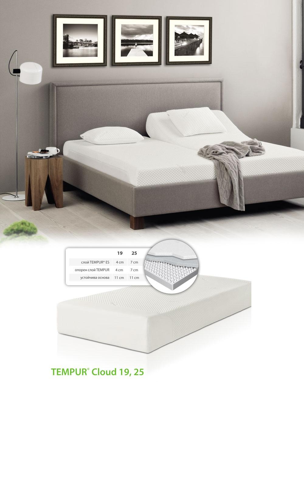tempur cloud 25 tempur. Black Bedroom Furniture Sets. Home Design Ideas