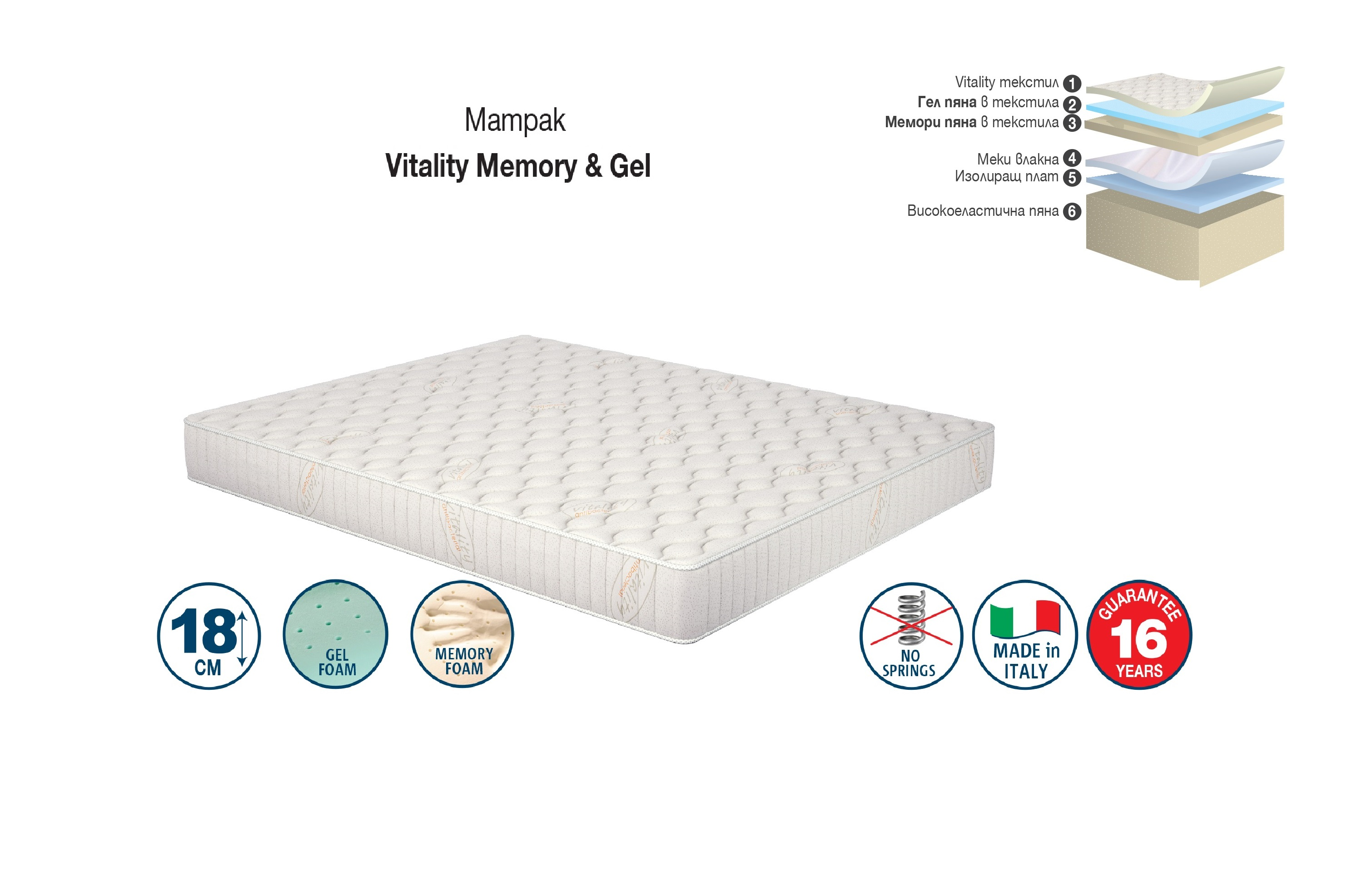 Матрак Vitality Memory & Gel