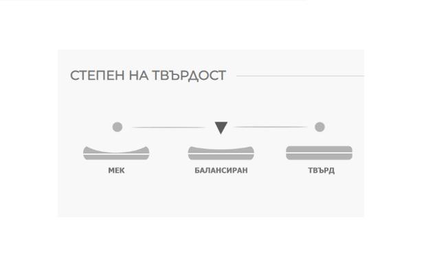 Нани- Матрак Бахама Мемори Duo Lux